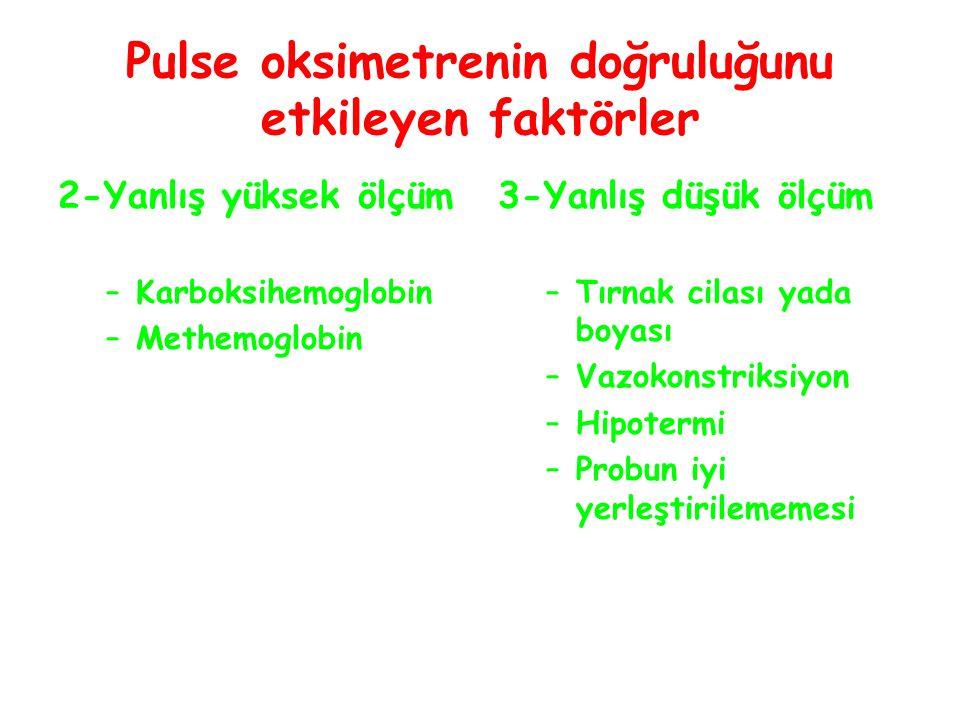 Pulse oksimetrenin doğruluğunu etkileyen faktörler 2-Yanlış yüksek ölçüm –Karboksihemoglobin –Methemoglobin 3-Yanlış düşük ölçüm –Tırnak cilası yada boyası –Vazokonstriksiyon –Hipotermi –Probun iyi yerleştirilememesi