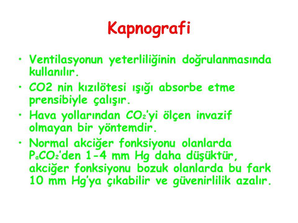 Kapnografi Ventilasyonun yeterliliğinin doğrulanmasında kullanılır.