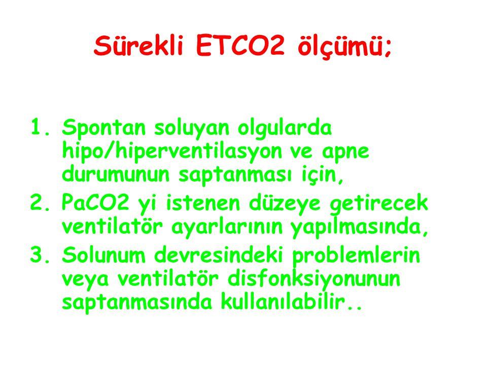 Sürekli ETCO2 ölçümü; 1.Spontan soluyan olgularda hipo/hiperventilasyon ve apne durumunun saptanması için, 2.PaCO2 yi istenen düzeye getirecek ventilatör ayarlarının yapılmasında, 3.Solunum devresindeki problemlerin veya ventilatör disfonksiyonunun saptanmasında kullanılabilir..