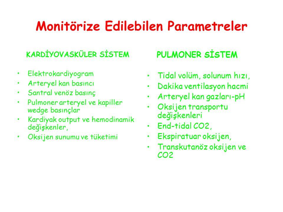 Monitörize Edilebilen Parametreler KARDİYOVASKÜLER SİSTEM Elektrokardiyogram Arteryel kan basıncı Santral venöz basınç Pulmoner arteryel ve kapiller wedge basınçlar Kardiyak output ve hemodinamik değişkenler, Oksijen sunumu ve tüketimi PULMONER SİSTEM Tidal volüm, solunum hızı, Dakika ventilasyon hacmi Arteryel kan gazları-pH Oksijen transportu değişkenleri End-tidal CO2, Ekspiratuar oksijen, Transkutanöz oksijen ve CO2