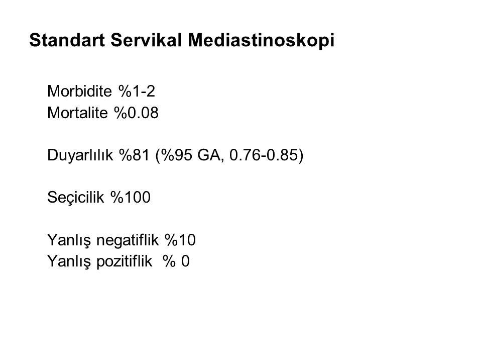 Standart Servikal Mediastinoskopi Morbidite %1-2 Mortalite %0.08 Duyarlılık %81 (%95 GA, 0.76-0.85) Seçicilik %100 Yanlış negatiflik %10 Yanlış poziti