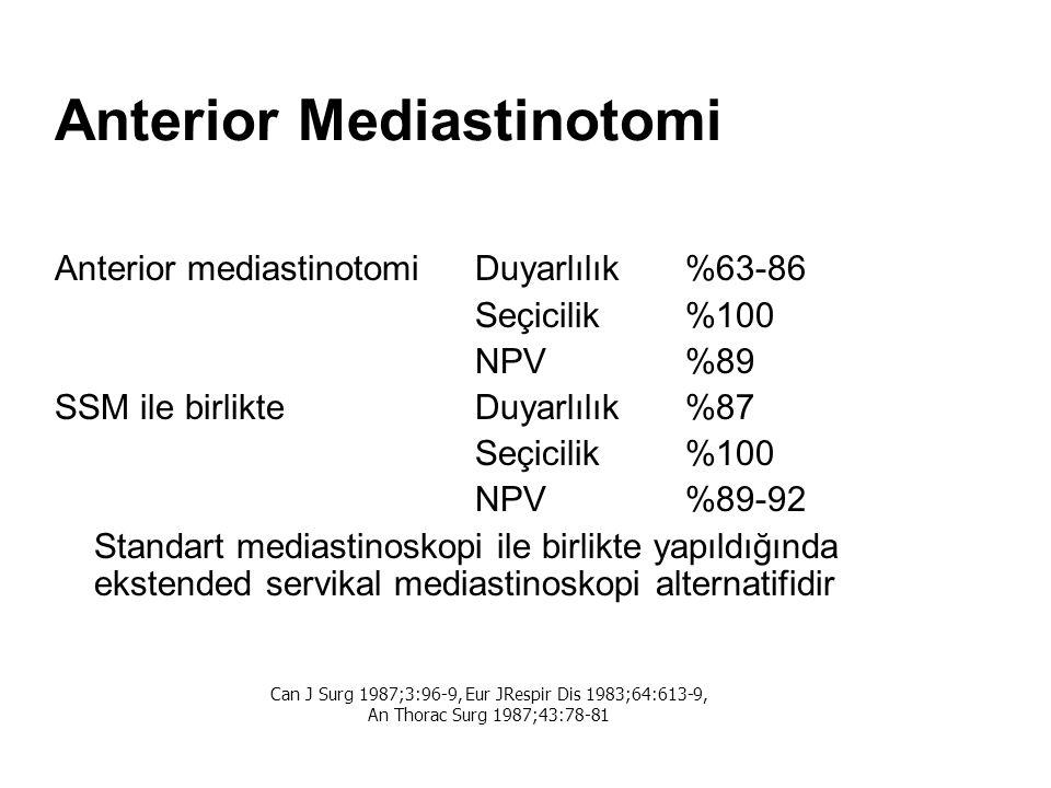 Anterior Mediastinotomi Anterior mediastinotomiDuyarlılık%63-86 Seçicilik%100 NPV%89 SSM ile birlikteDuyarlılık %87 Seçicilik%100 NPV%89-92 Standart m