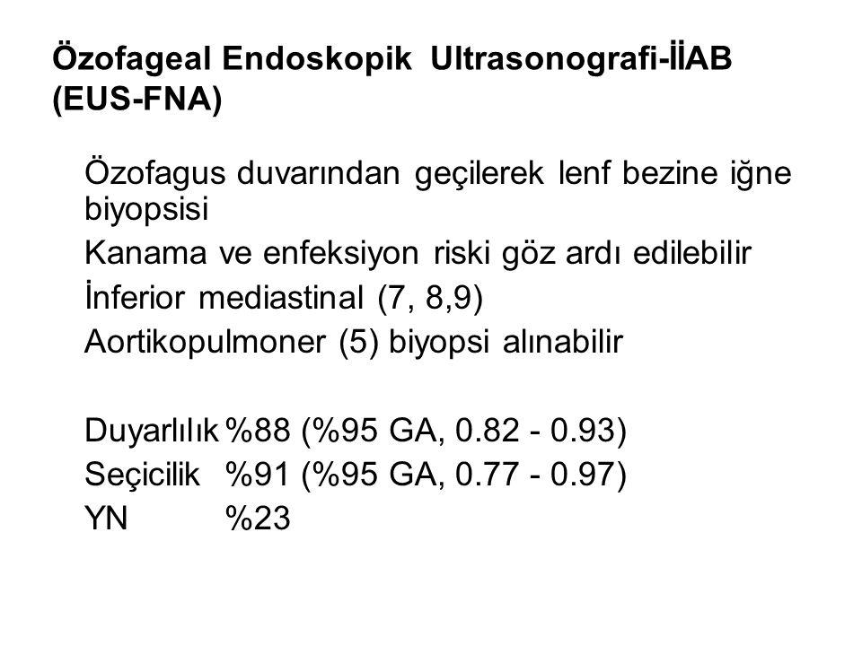 Özofageal Endoskopik Ultrasonografi-İİAB (EUS-FNA) Özofagus duvarından geçilerek lenf bezine iğne biyopsisi Kanama ve enfeksiyon riski göz ardı edileb