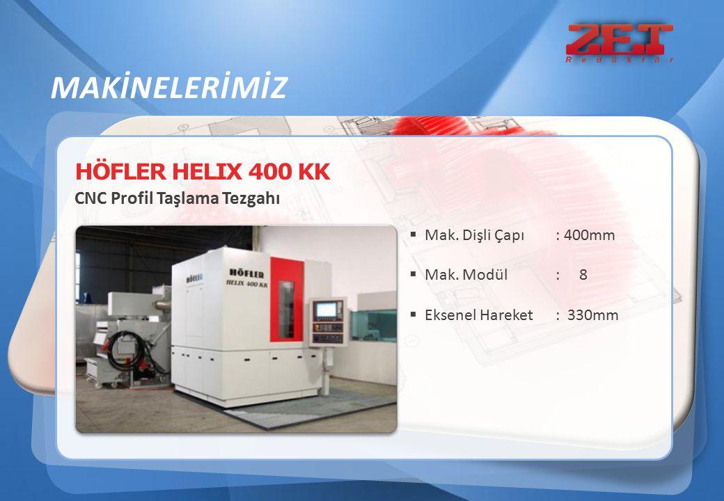 HÖFLER HELIX 400 KK CNC Profil Taşlama Tezgahı MAKİNELERİMİZ  Mak. Dişli Çapı: 400mm  Mak. Modül: 8  Eksenel Hareket: 330mm