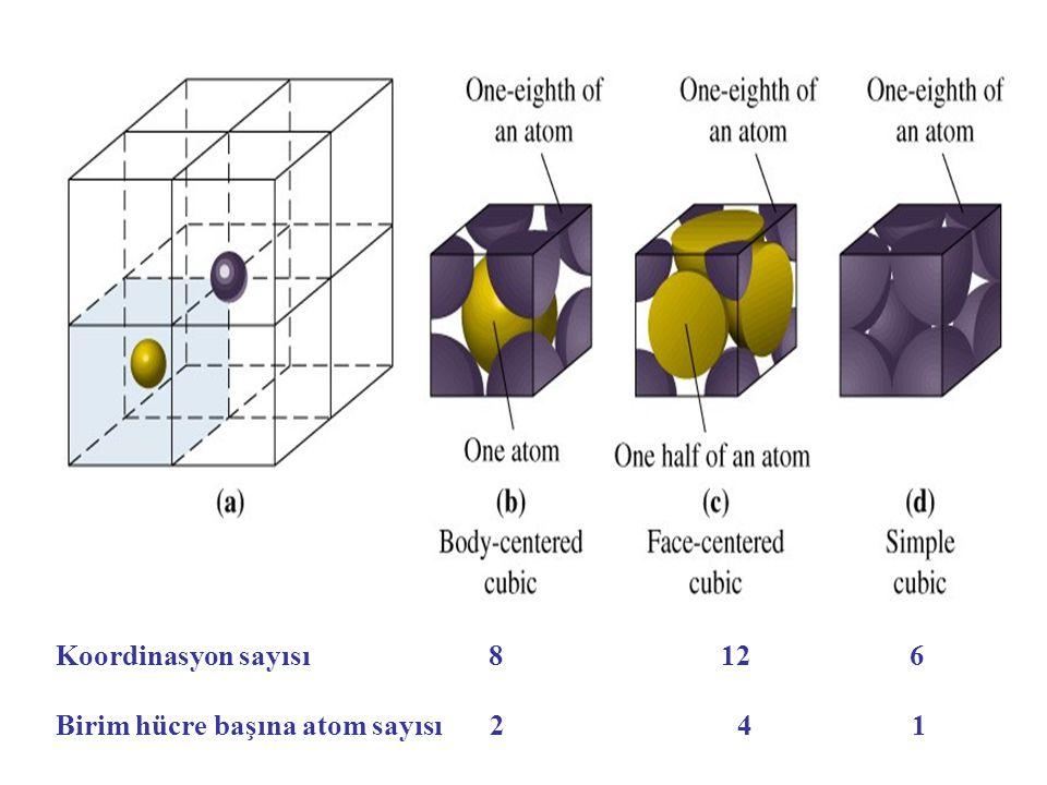 Koordinasyon sayısı 8 12 6 Birim hücre başına atom sayısı 2 4 1