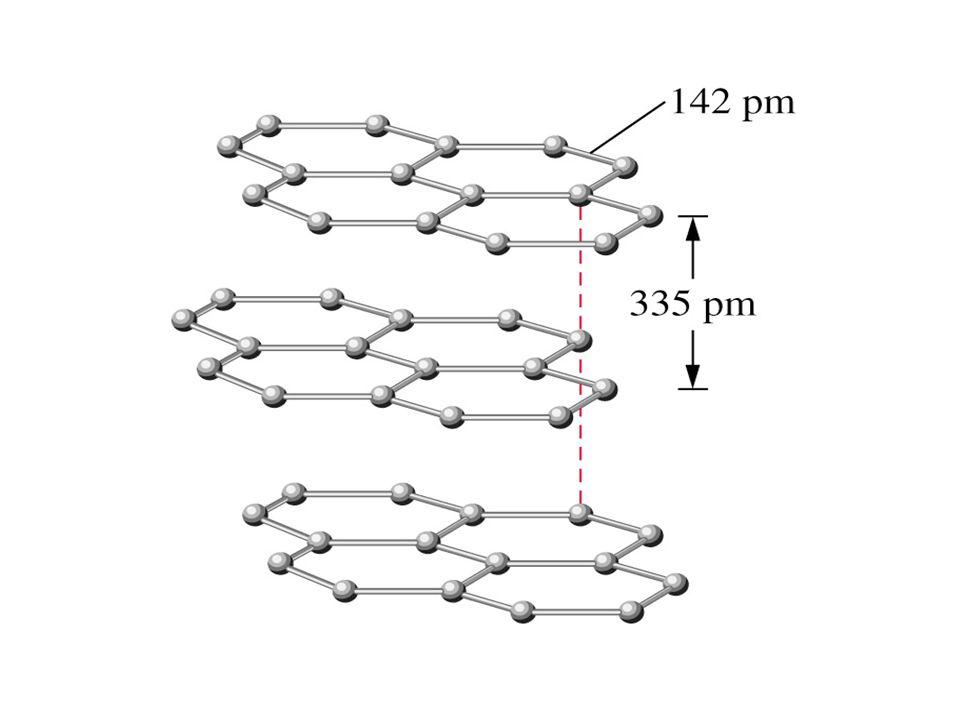 Kübik birim hücrelerde Atomik Yarı Çap 2r = s 4r = s √2 4r = s √3