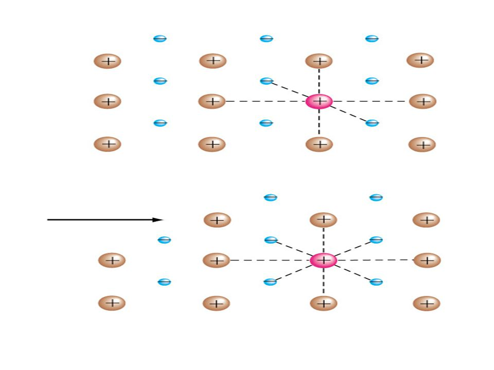 Nikel atomu, kenar uzunluğu 352,4pm olan yüzey merkezli kübik birim hücre yapısında olduğuna göre nikel in yoğunluğunu g/ml cinsinden hesaplayınız.