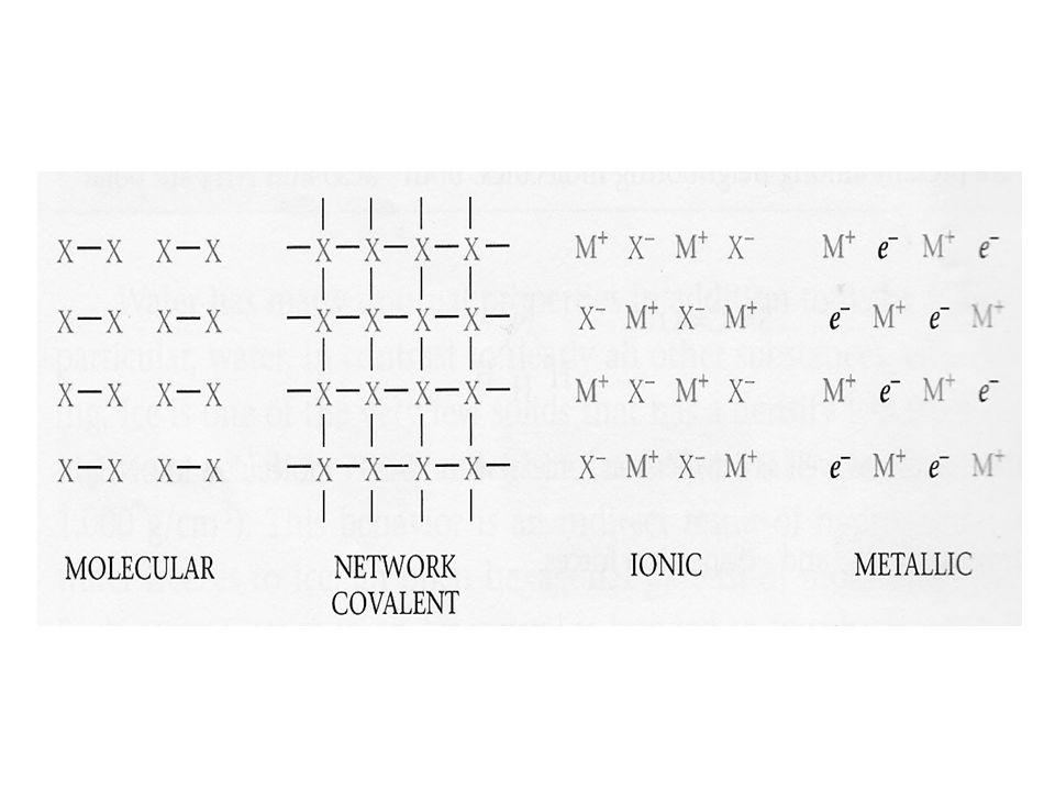 Na + ve Cl - iyonlarının yarı çapları sırasıyla 99 and 181 pm olduğuna göre birim şekildek gösterilen NaCl birim hücresinin bir kenar uzunluğunu hesaplayınız.