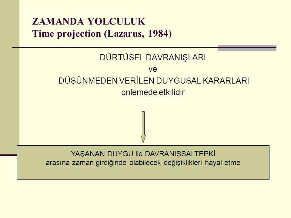 ZAMANDA YOLCULUK Time projection (Lazarus, 1984) DÜRTÜSEL DAVRANIŞLARI ve DÜŞÜNMEDEN VERİLEN DUYGUSAL KARARLARI önlemede etkilidir YAŞANAN DUYGU ile DAVRANIŞSALTEPKİ arasına zaman girdiğinde olabilecek değişiklikleri hayal etme