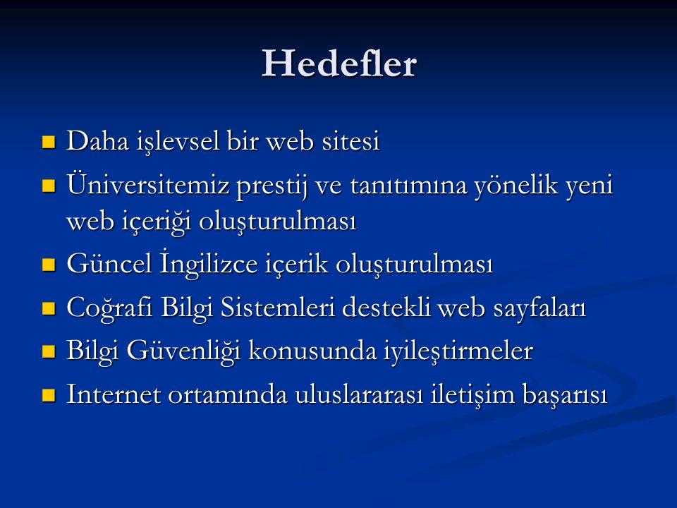 Hedefler Daha işlevsel bir web sitesi Daha işlevsel bir web sitesi Üniversitemiz prestij ve tanıtımına yönelik yeni web içeriği oluşturulması Üniversitemiz prestij ve tanıtımına yönelik yeni web içeriği oluşturulması Güncel İngilizce içerik oluşturulması Güncel İngilizce içerik oluşturulması Coğrafi Bilgi Sistemleri destekli web sayfaları Coğrafi Bilgi Sistemleri destekli web sayfaları Bilgi Güvenliği konusunda iyileştirmeler Bilgi Güvenliği konusunda iyileştirmeler Internet ortamında uluslararası iletişim başarısı Internet ortamında uluslararası iletişim başarısı