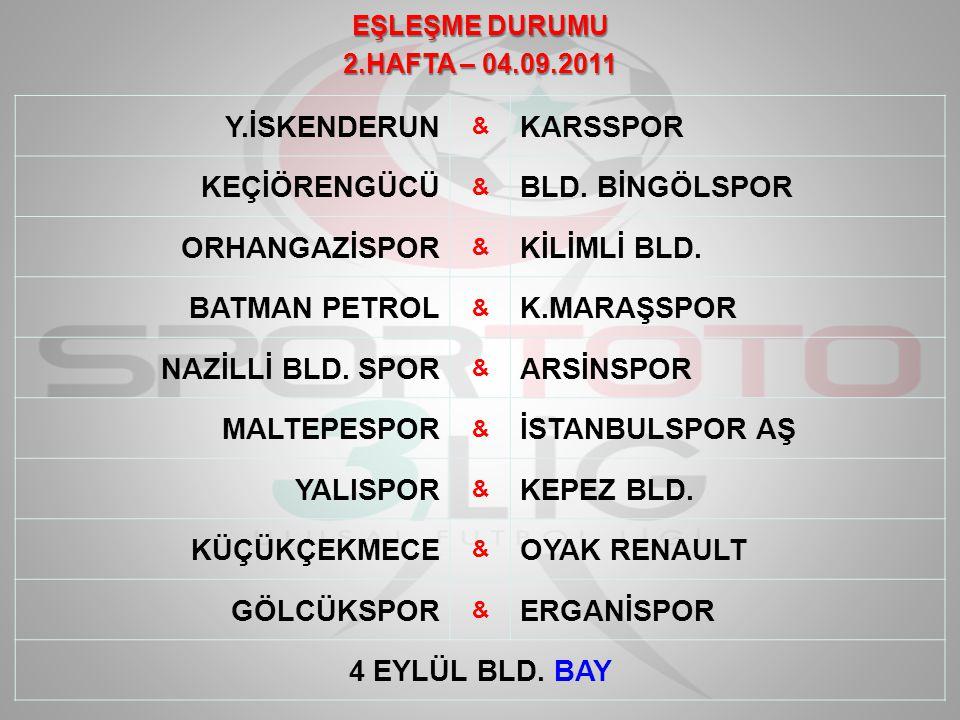 ARSİNSPOR & İSTANBULSPOR AŞ K.MARAŞSPOR & KEPEZ BLD.
