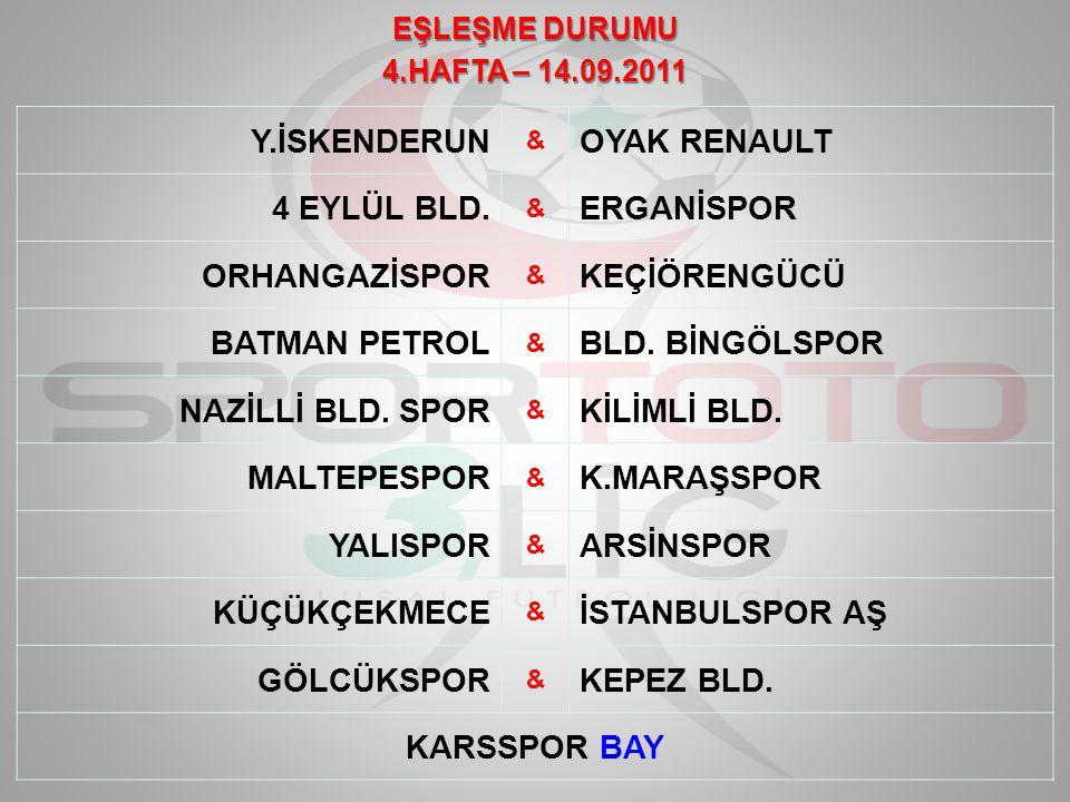 K.MARAŞSPOR & ARSİNSPOR KİLİMLİ BLD.& İSTANBULSPOR AŞ BLD.