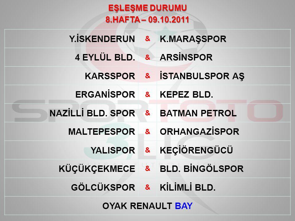 BLD.BİNGÖLSPOR & KİLİMLİ BLD.
