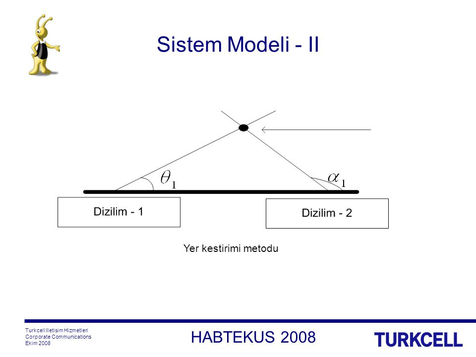 HABTEKUS 2008 Turkcell Iletisim Hizmetleri Corporate Communications Ekim 2008 Sistem Modeli - II Yer kestirimi metodu