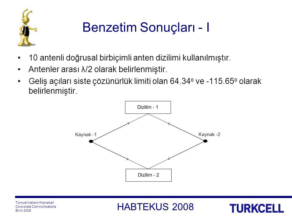 HABTEKUS 2008 Turkcell Iletisim Hizmetleri Corporate Communications Ekim 2008 Benzetim Sonuçları - I 10 antenli doğrusal birbiçimli anten dizilimi kullanılmıştır.