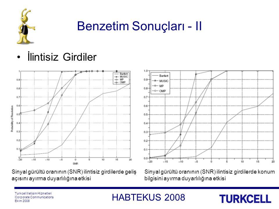 HABTEKUS 2008 Turkcell Iletisim Hizmetleri Corporate Communications Ekim 2008 Benzetim Sonuçları - II İlintisiz Girdiler Sinyal gürültü oranının (SNR) ilintisiz girdilerde geliş açısını ayırma duyarlılığına etkisi Sinyal gürültü oranının (SNR) ilintisiz girdilerde konum bilgisini ayırma duyarlılığına etkisi