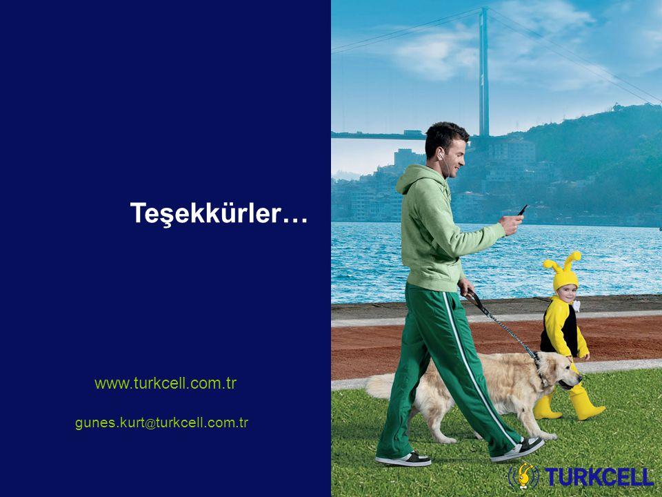 HABTEKUS 2008 Turkcell Iletisim Hizmetleri Corporate Communications Ekim 2008 Teşekkürler… www.turkcell.com.tr gunes.kurt @ turkcell.com.tr
