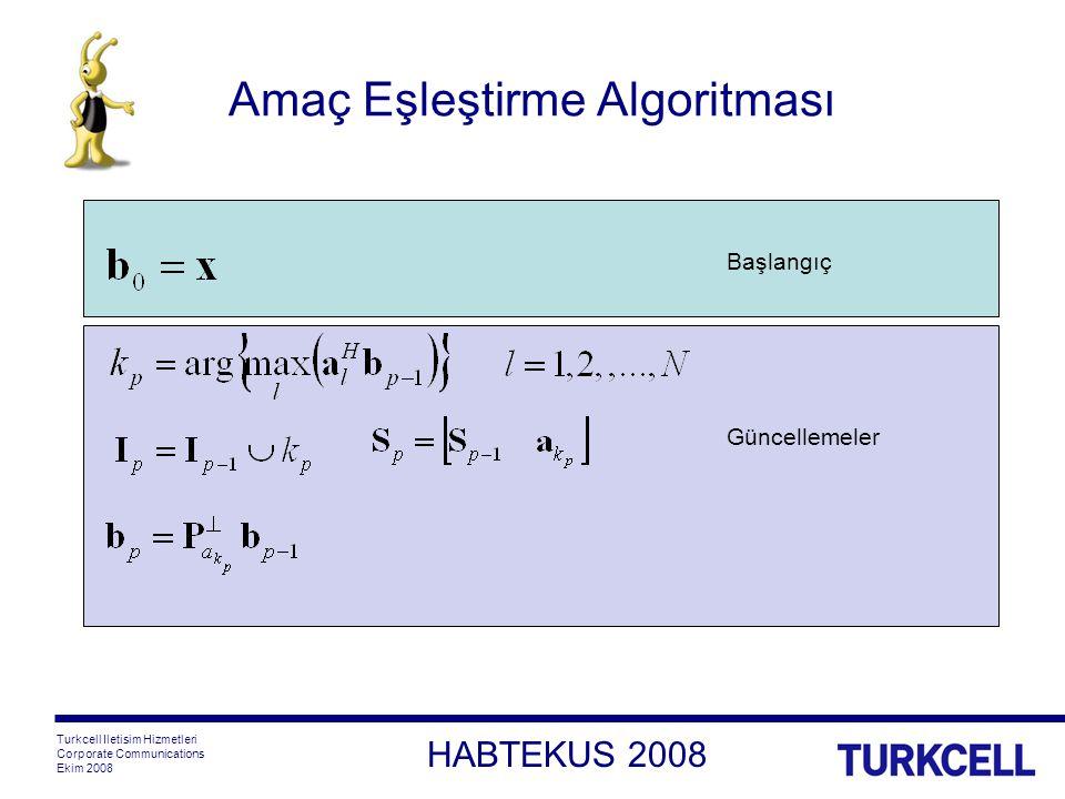 HABTEKUS 2008 Turkcell Iletisim Hizmetleri Corporate Communications Ekim 2008 Amaç Eşleştirme Algoritması Başlangıç Güncellemeler