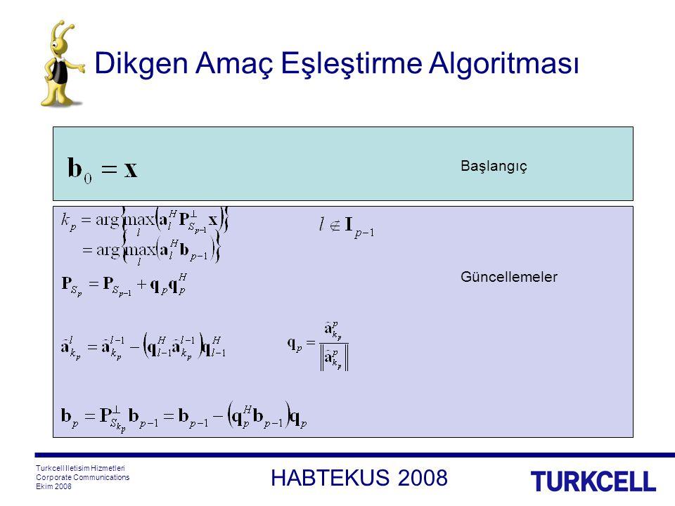 HABTEKUS 2008 Turkcell Iletisim Hizmetleri Corporate Communications Ekim 2008 Dikgen Amaç Eşleştirme Algoritması Başlangıç Güncellemeler
