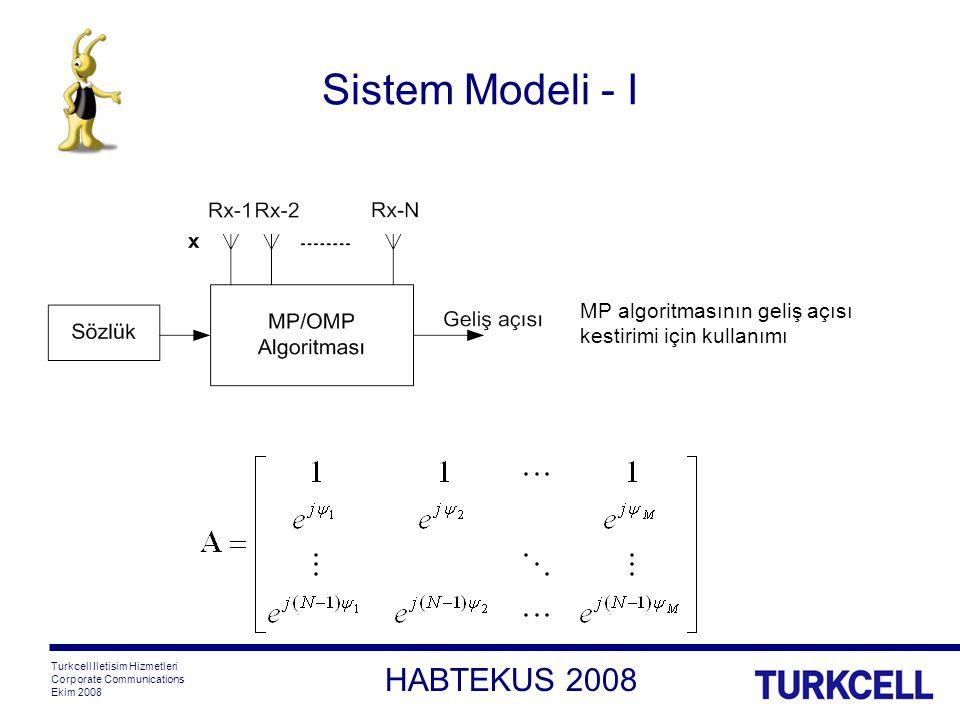 HABTEKUS 2008 Turkcell Iletisim Hizmetleri Corporate Communications Ekim 2008 Sistem Modeli - I MP algoritmasının geliş açısı kestirimi için kullanımı