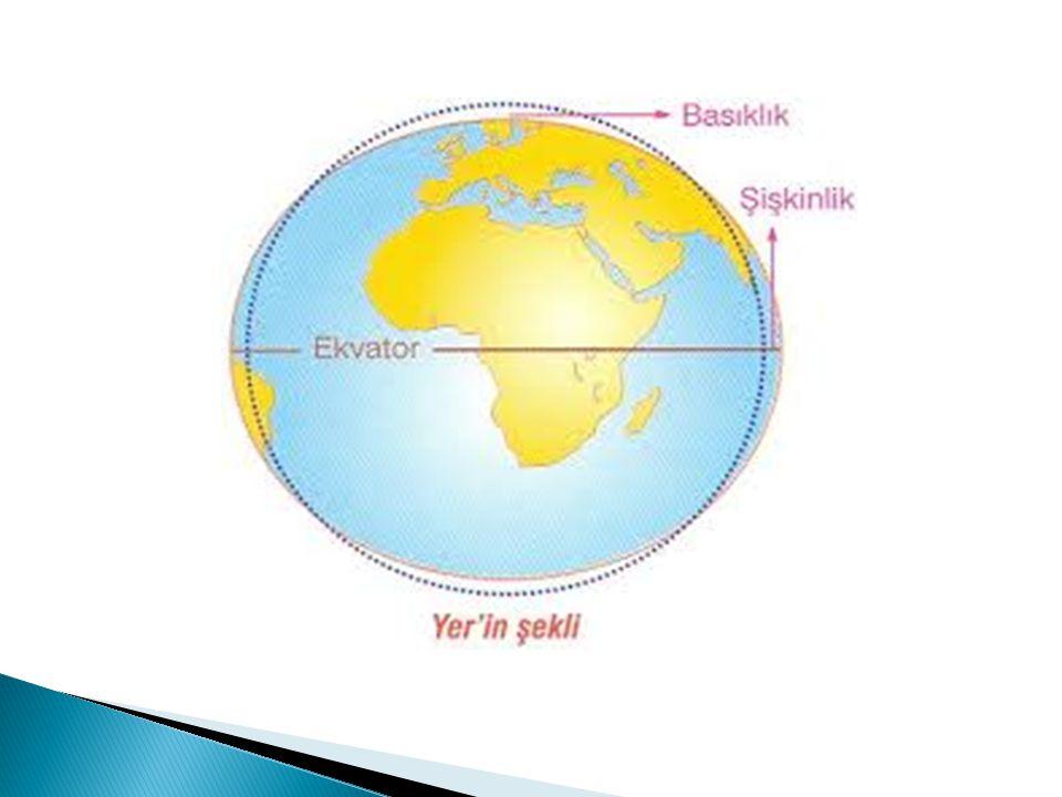 Güneş ışınlarının geliş açısı ekvatordan kutuplara doğru küçülür.