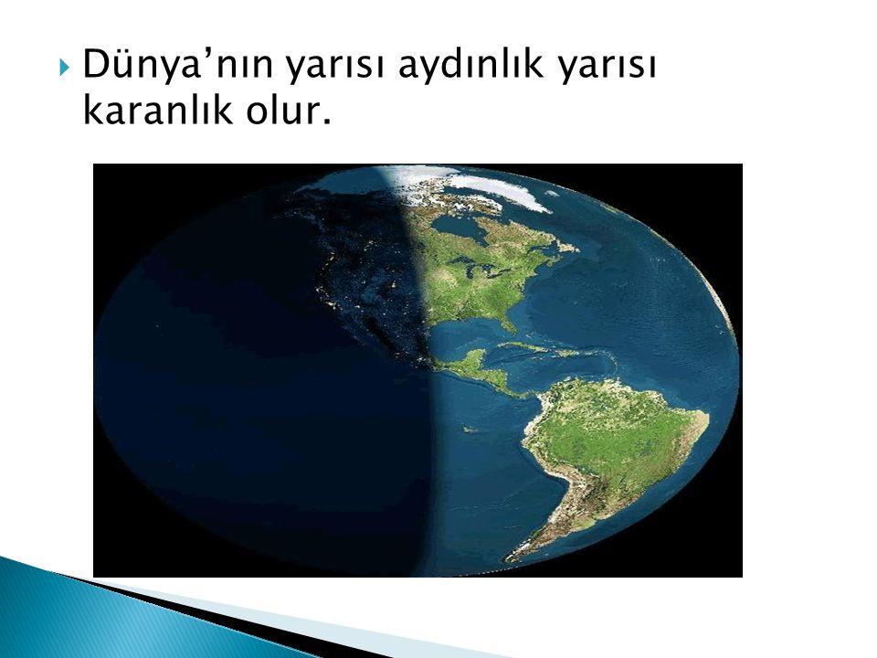  Dünya'nın yarısı aydınlık yarısı karanlık olur.