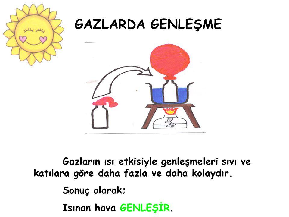 GAZLARDA GENLEŞME Gazların ısı etkisiyle genleşmeleri sıvı ve katılara göre daha fazla ve daha kolaydır.
