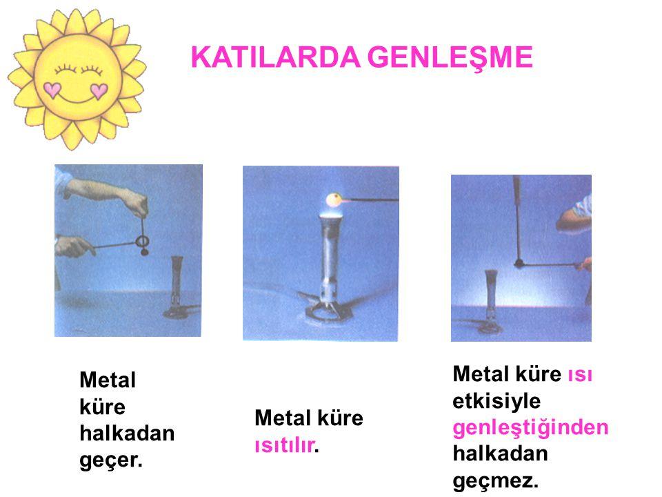 Metal küre halkadan geçer.Metal küre ısıtılır.