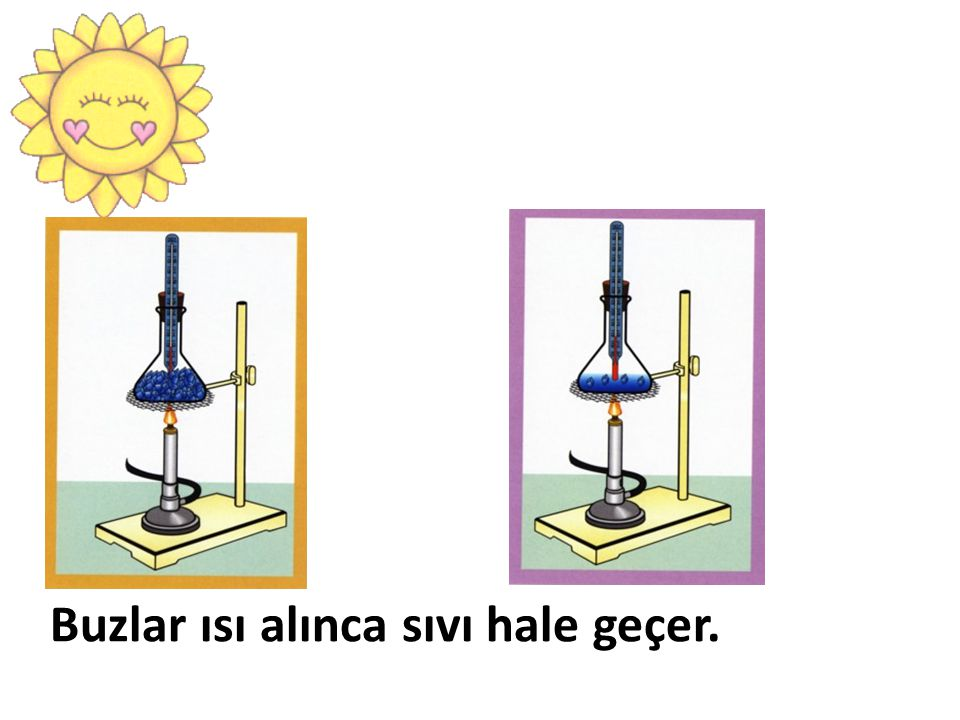 Eşit miktardaki farklı sıvılar Farklı sıvılar, ısı etkisiyle farklı miktarlarla genleşir.