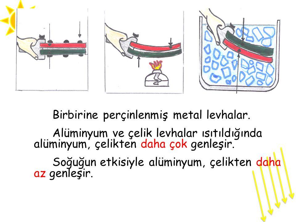Özdeş bakır ve demir teller Özdeş teller ısı etkisiyle farklı miktarlarda genleşir.