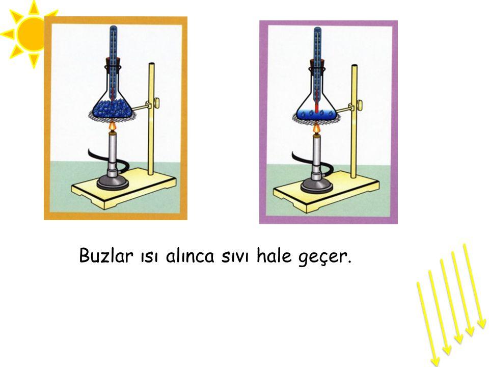 SIVILARDA GENLEŞME Eşit miktardaki farklı sıvılar Farklı sıvılar, ısı etkisiyle farklı miktarlarla genleşir.