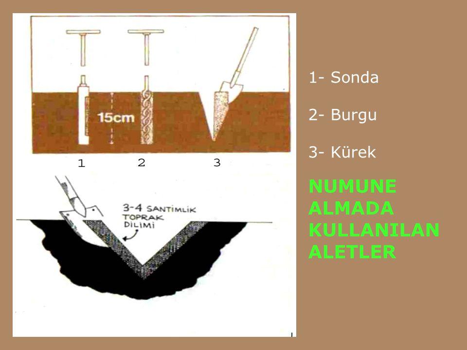 1- Sonda 2- Burgu 3- Kürek NUMUNE ALMADA KULLANILAN ALETLER