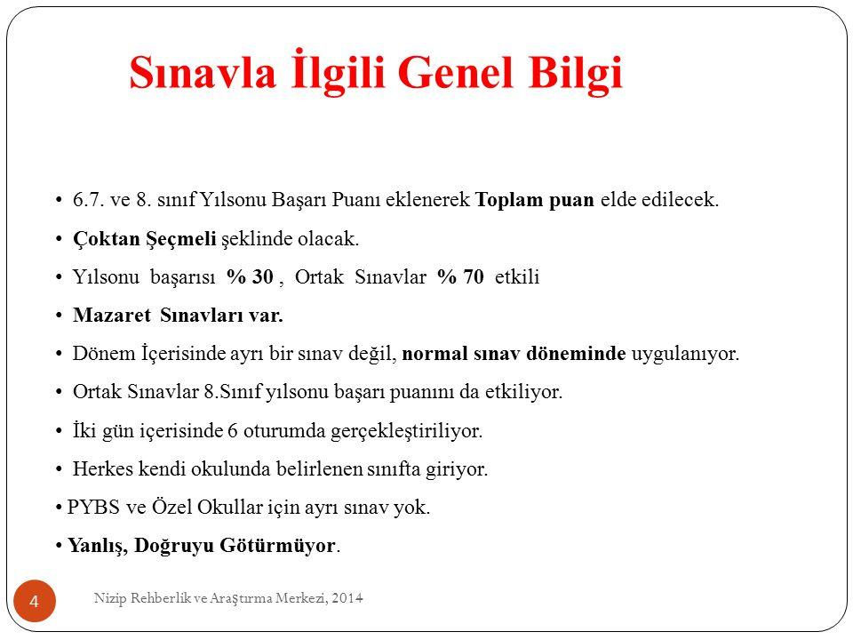 Sınavla İlgili Genel Bilgi Nizip Rehberlik ve Ara ş tırma Merkezi, 2014 6.7.