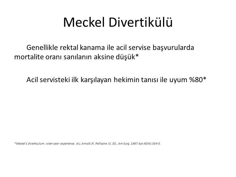 Meckel Divertikülü Genellikle rektal kanama ile acil servise başvurularda mortalite oranı sanılanın aksine düşük* Acil servisteki ilk karşılayan hekim