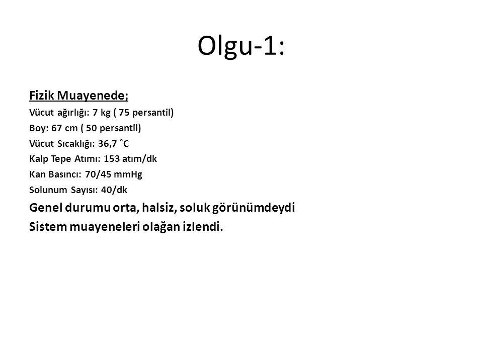 Olgu-1: Hemogram: Hb:3,9 g/dL HTC: 13,8 % MCV: 54,2 fL, WBC: 9,78x10 3 /μL NEU: 3,35x10 3 /μL PLT: 373x 10 3 /μL CRP: 0,05 mg/dL Periferik Yayma: özellik yok Direkt Coombs: negatif Haptoglobulin: normal