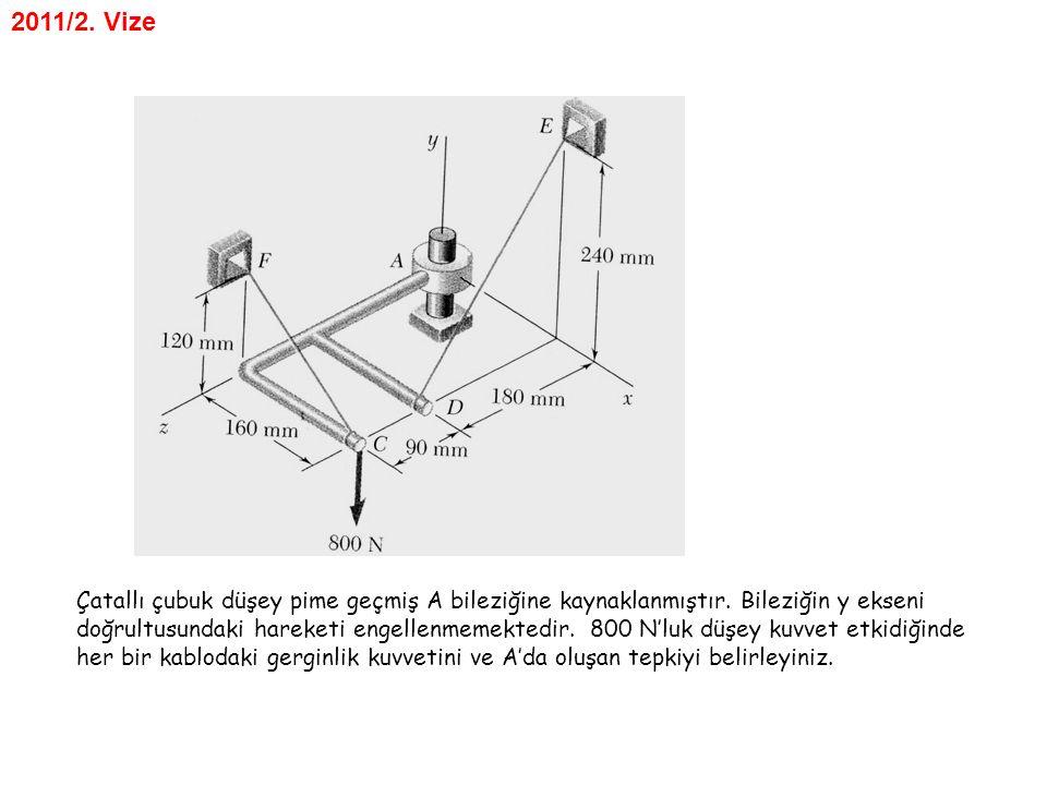 2011/2. Vize Çatallı çubuk düşey pime geçmiş A bileziğine kaynaklanmıştır. Bileziğin y ekseni doğrultusundaki hareketi engellenmemektedir. 800 N'luk d