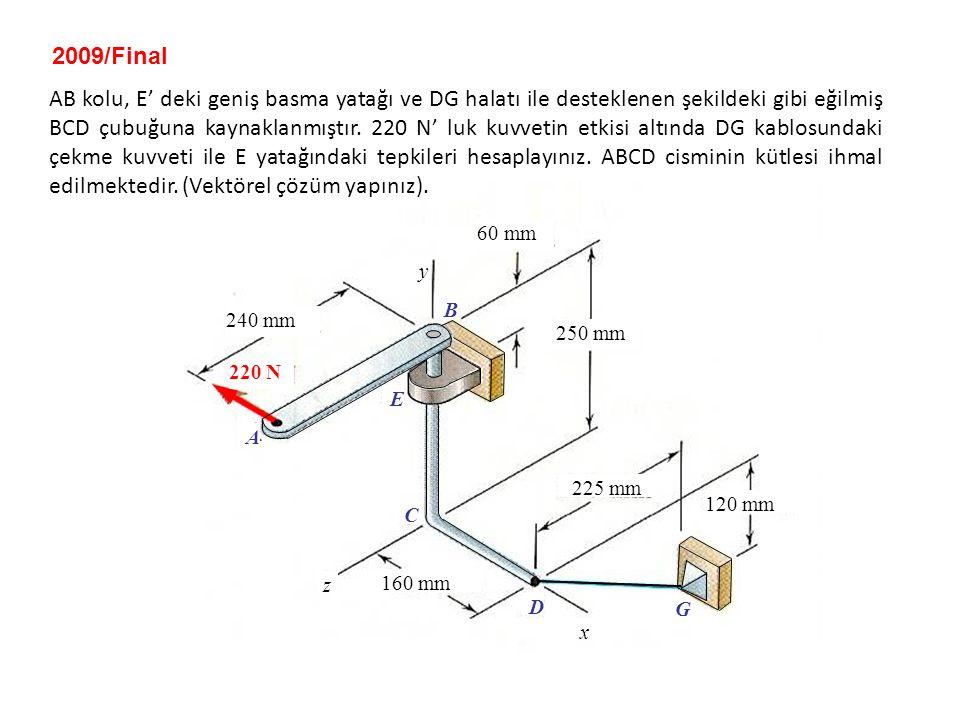220 N 240 mm 60 mm 250 mm 225 mm 160 mm 120 mm G D C E B y z x A AB kolu, E' deki geniş basma yatağı ve DG halatı ile desteklenen şekildeki gibi eğilm