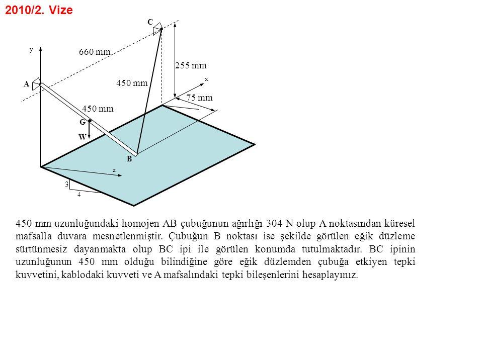 450 mm uzunluğundaki homojen AB çubuğunun ağırlığı 304 N olup A noktasından küresel mafsalla duvara mesnetlenmiştir. Çubuğun B noktası ise şekilde gör