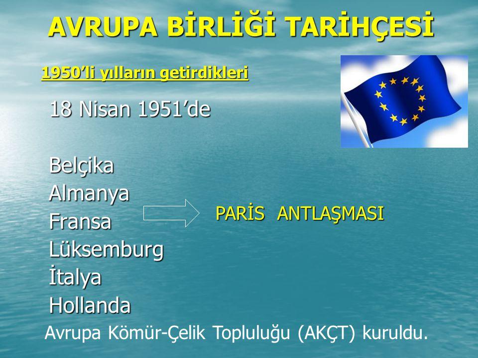 AVRUPA BİRLİĞİ TARİHÇESİ 18 Nisan 1951'de BelçikaAlmanyaFransaLüksemburgİtalyaHollanda 1950'li yılların getirdikleri Avrupa Kömür-Çelik Topluluğu (AKÇ