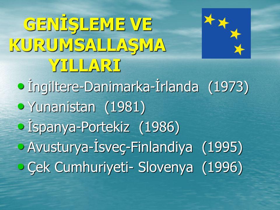 GENİŞLEME VE KURUMSALLAŞMA YILLARI GENİŞLEME VE KURUMSALLAŞMA YILLARI İngiltere-Danimarka-İrlanda (1973) İngiltere-Danimarka-İrlanda (1973) Yunanistan