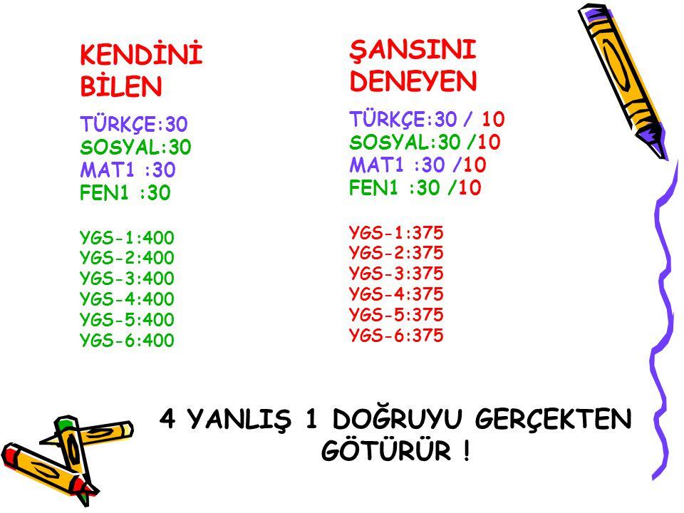 KENDİNİ BİLEN TÜRKÇE:30 SOSYAL:30 MAT1 :30 FEN1 :30 YGS-1:400 YGS-2:400 YGS-3:400 YGS-4:400 YGS-5:400 YGS-6:400 ŞANSINI DENEYEN TÜRKÇE:30 / 10 SOSYAL:30 /10 MAT1 :30 /10 FEN1 :30 /10 YGS-1:375 YGS-2:375 YGS-3:375 YGS-4:375 YGS-5:375 YGS-6:375 4 YANLIŞ 1 DOĞRUYU GERÇEKTEN GÖTÜRÜR !