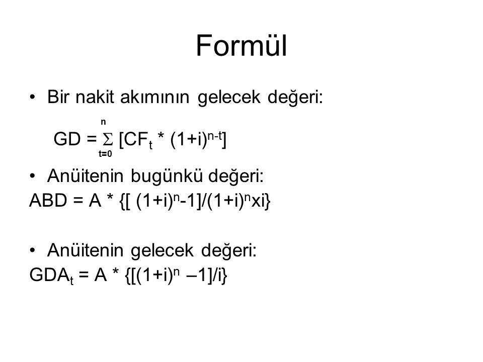 Formül Bir nakit akımının gelecek değeri: n GD =  [CF t * (1+i) n-t ] t=0 Anüitenin bugünkü değeri: ABD = A * {[ (1+i) n -1]/(1+i) n xi} Anüitenin g