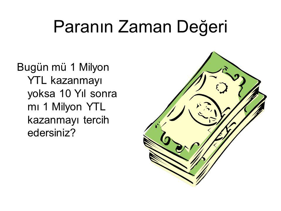 Paranın Zaman Değeri Bugün mü 1 Milyon YTL kazanmayı yoksa 10 Yıl sonra mı 1 Milyon YTL kazanmayı tercih edersiniz?