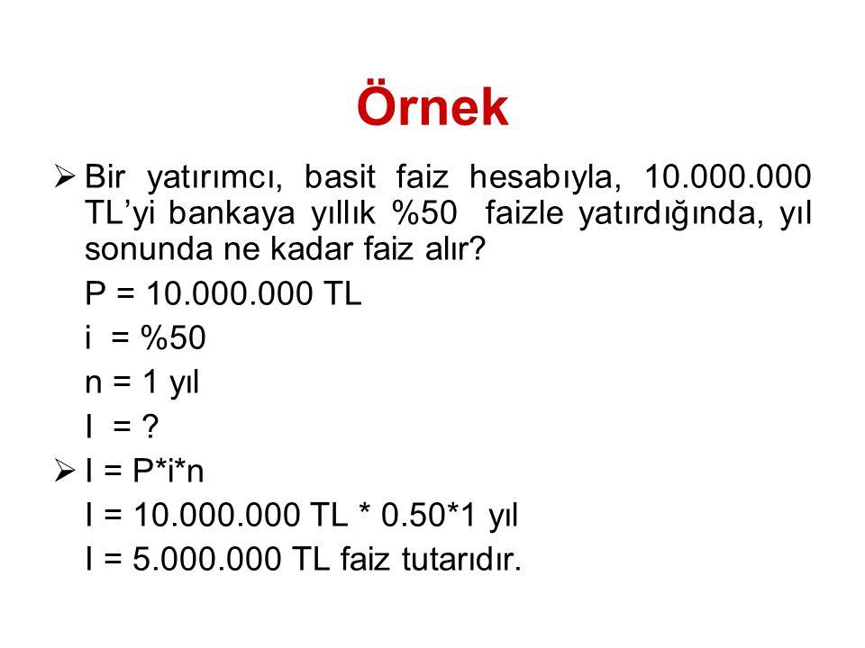 Örnek  Bir yatırımcı, basit faiz hesabıyla, 10.000.000 TL'yi bankaya yıllık %50 faizle yatırdığında, yıl sonunda ne kadar faiz alır? P = 10.000.000 T