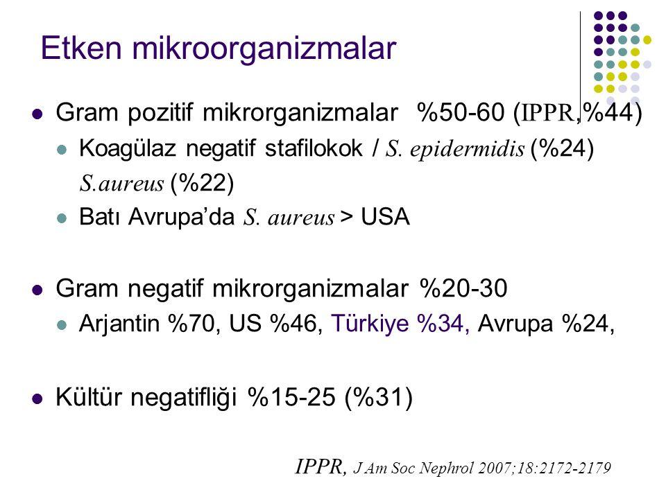 Etken mikroorganizmalar Gram pozitif mikrorganizmalar %50-60 ( IPPR,%44) Koagülaz negatif stafilokok / S. epidermidis (%24) S.aureus (%22) Batı Avrupa