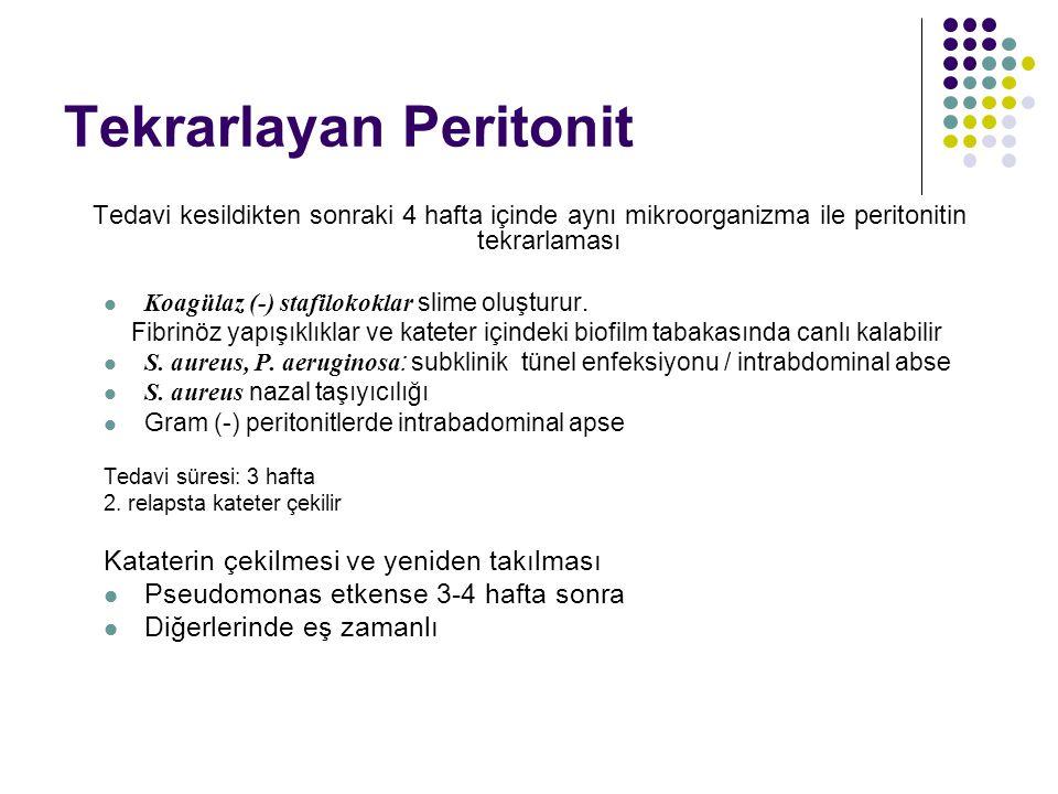 Tekrarlayan Peritonit Tedavi kesildikten sonraki 4 hafta içinde aynı mikroorganizma ile peritonitin tekrarlaması Koagülaz (-) stafilokoklar slime oluş