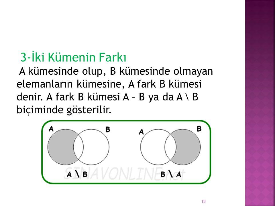 3-İki Kümenin Farkı A kümesinde olup, B kümesinde olmayan elemanların kümesine, A fark B kümesi denir. A fark B kümesi A – B ya da A \ B biçiminde gös