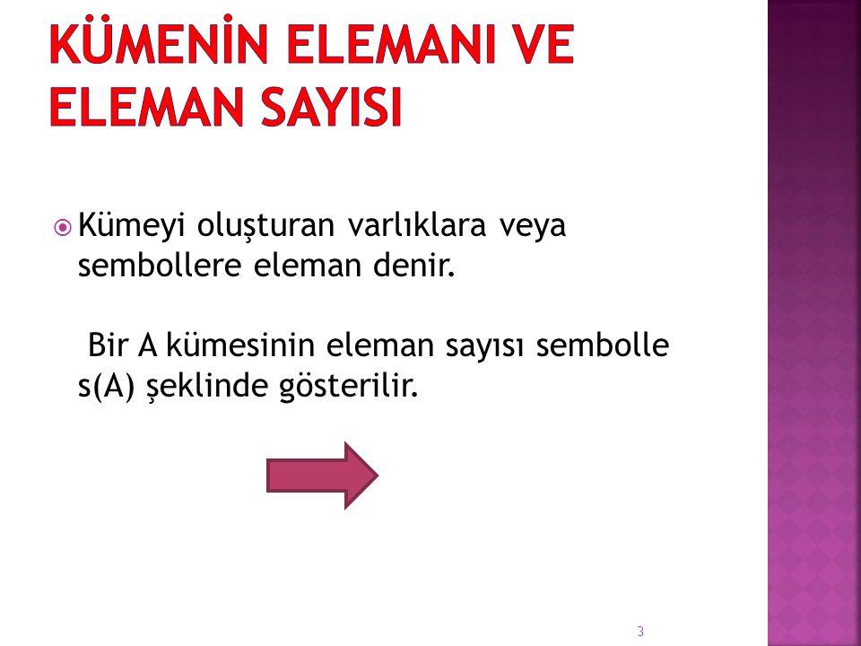  Kümenin elemanlarının küme parantezi içine yani { } sembolü içine, her bir elemanın arasına virgül konularak yazılmasına liste yöntemi denir.