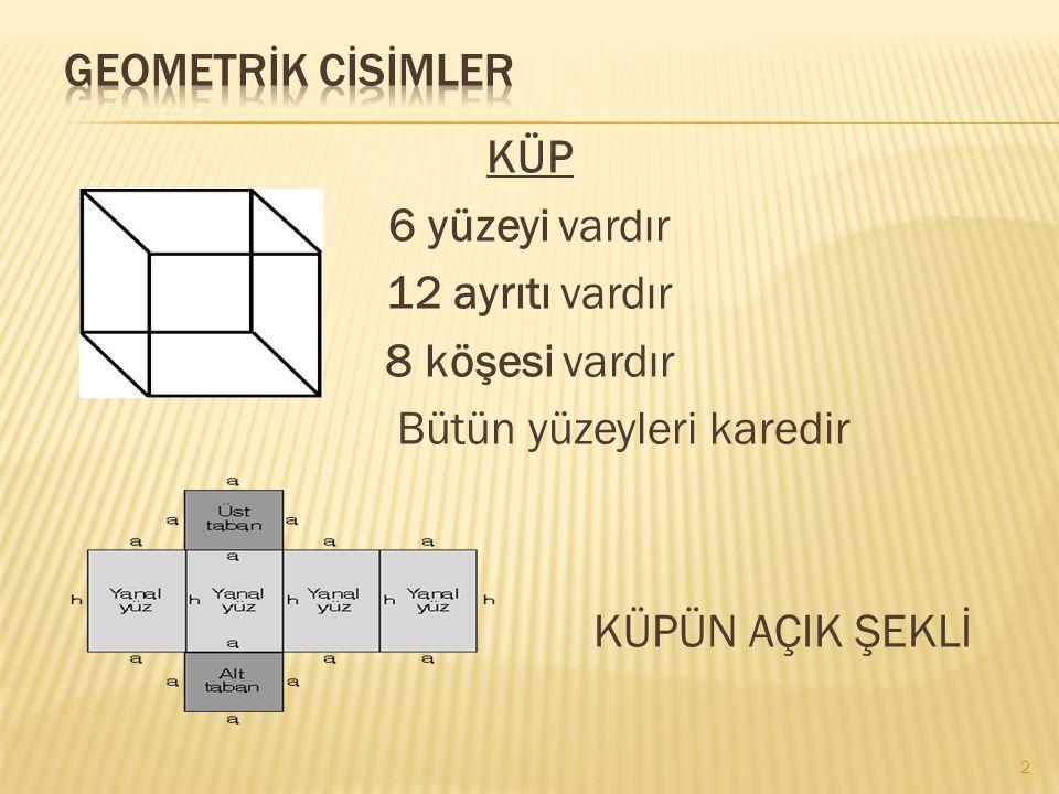 KÜP 6 yüzeyi vardır 12 ayrıtı vardır 8 köşesi vardır Bütün yüzeyleri karedir KÜPÜN AÇIK ŞEKLİ 2