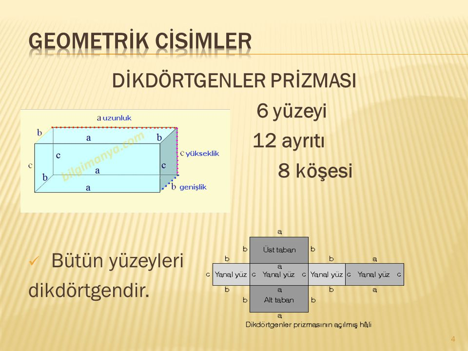 DİKDÖRTGENLER PRİZMASI 6 yüzeyi 12 ayrıtı 8 köşesi Bütün yüzeyleri dikdörtgendir. 4